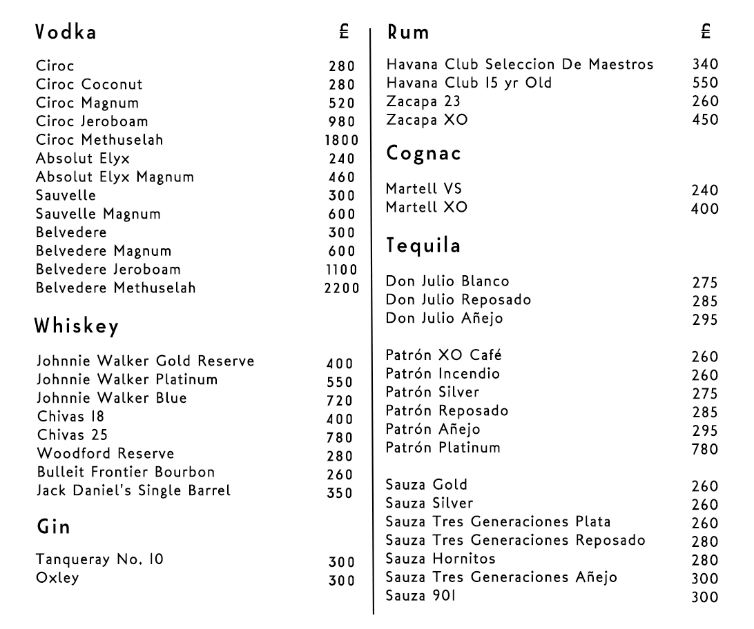 Tonteria London Bottle Prices