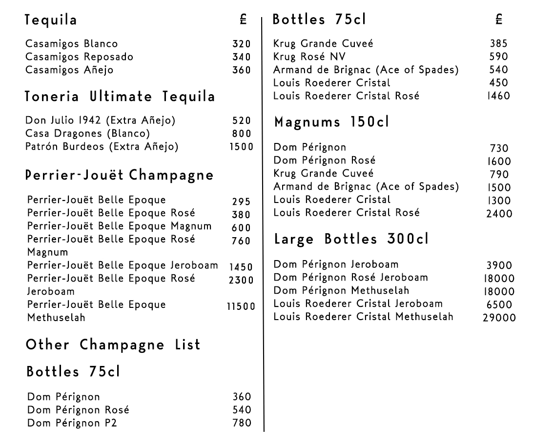 Tonteria Bottle Prices